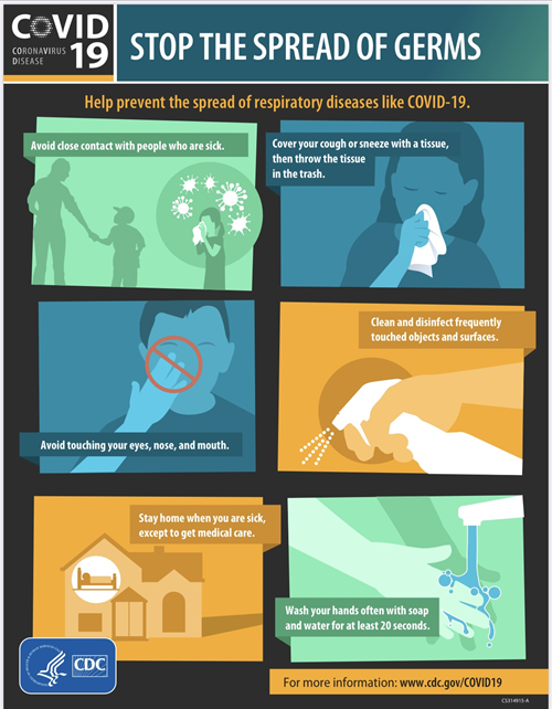 Stop The Spread of Germs - COVID-19 Flyer