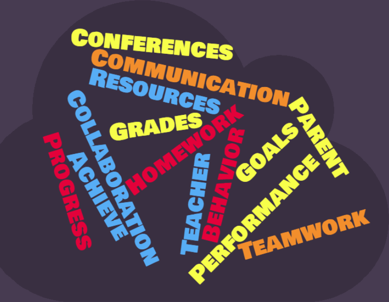 Word Cloud for Conferences